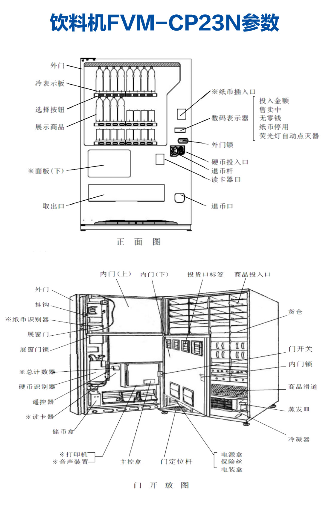 自动售货机,自动售货机厂家,富宏自动售货机,广东自动售货机 ,广州自动售货机,免费自动售货机,